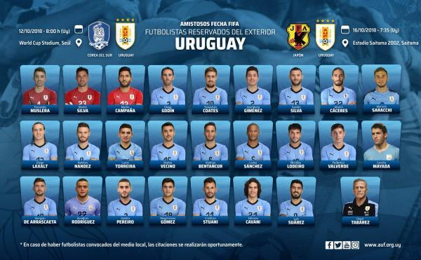 uruguay_squad_for_matches_against_japan_and_south_korea.jpg