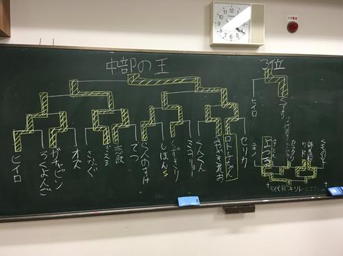 第5回中ポケ連トーナメント結果