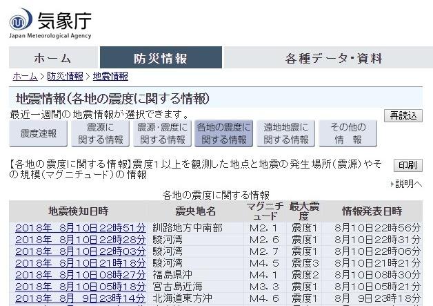 【東海地震】静岡の駿河湾で地震連発してたけど、とうとうデカい地震くるのか?