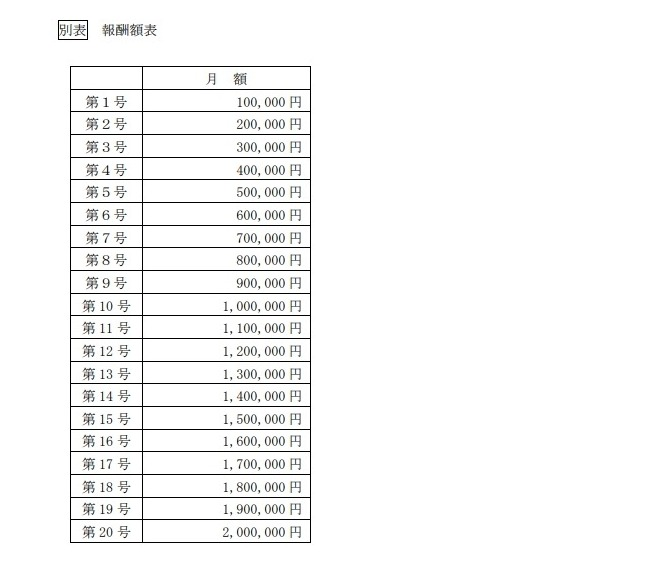 【東京オリンピック】役員報酬最大「月額200万」が払われる中、ボランティアは「野宿」が確定し集合時間は「深夜3時」