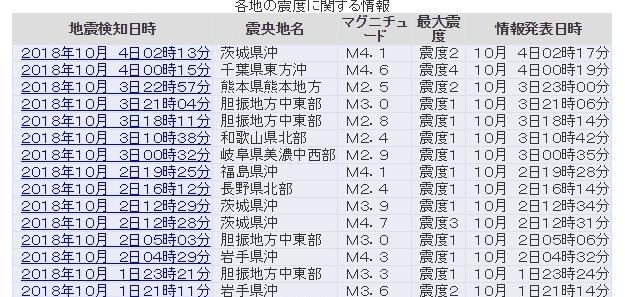 【スロースリップ】「緊急地震速報」が鳴った千葉県東方沖震源の最大震度4の地震