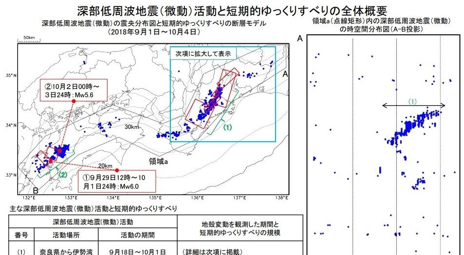 【予兆】これ「南海トラフ地震」くるパターンやないか?
