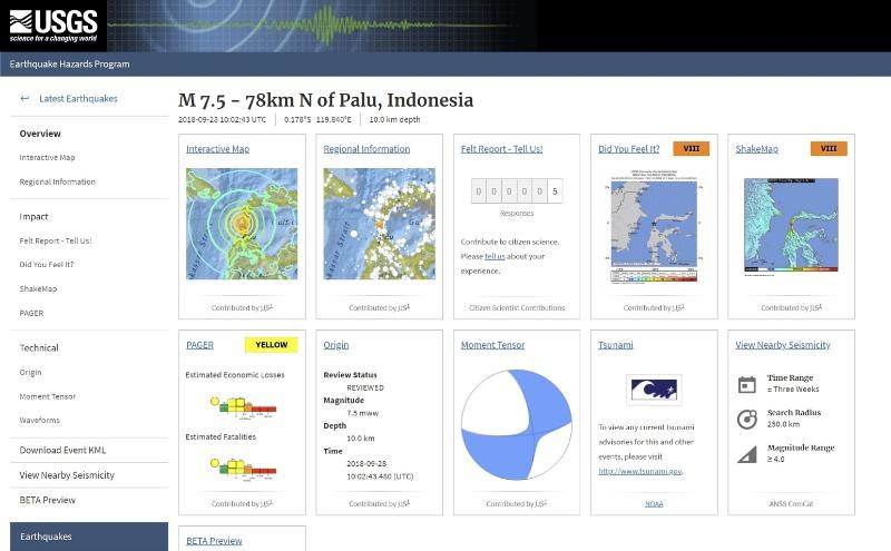 【USGS】インドネシアで「M7.5」の大地震が発生