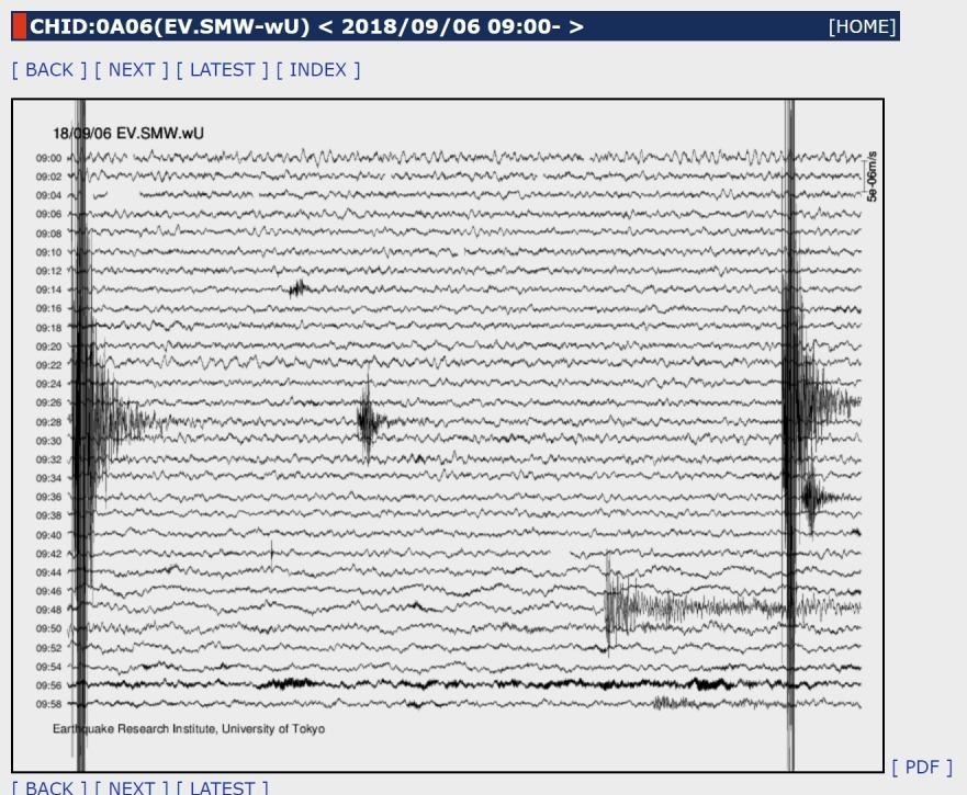 【マグマ】九州の霧島連山・新燃岳で7時間を超える長い「火山性微動」を観測…大きな低周波地震や火口方向が沈降する変動も確認される
