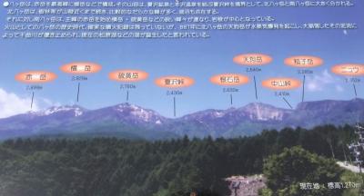 八ヶ岳連峰説明写真