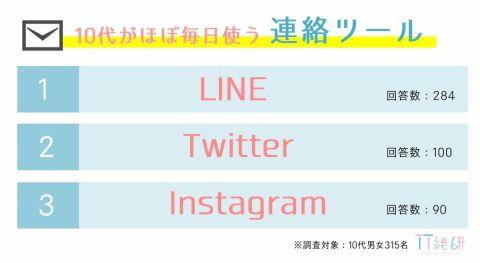 https://blog-imgs-122-origin.fc2.com/o/u/g/ougijirou/_1_480x.jpg