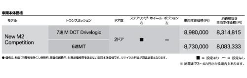 M2C価格リスト