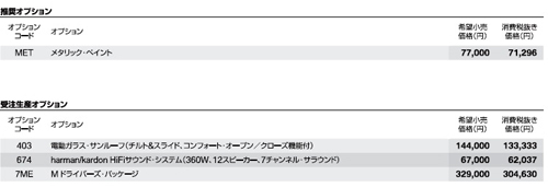 M2C価格リスト2