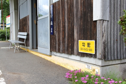 明知鉄道飯沼駅 勾配表示