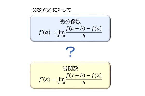 bibunkeisu-doukansu179 (1)