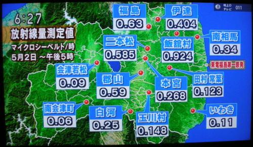 図1 2012年5月2日夜 NHKの総合テレビ定時ニュース