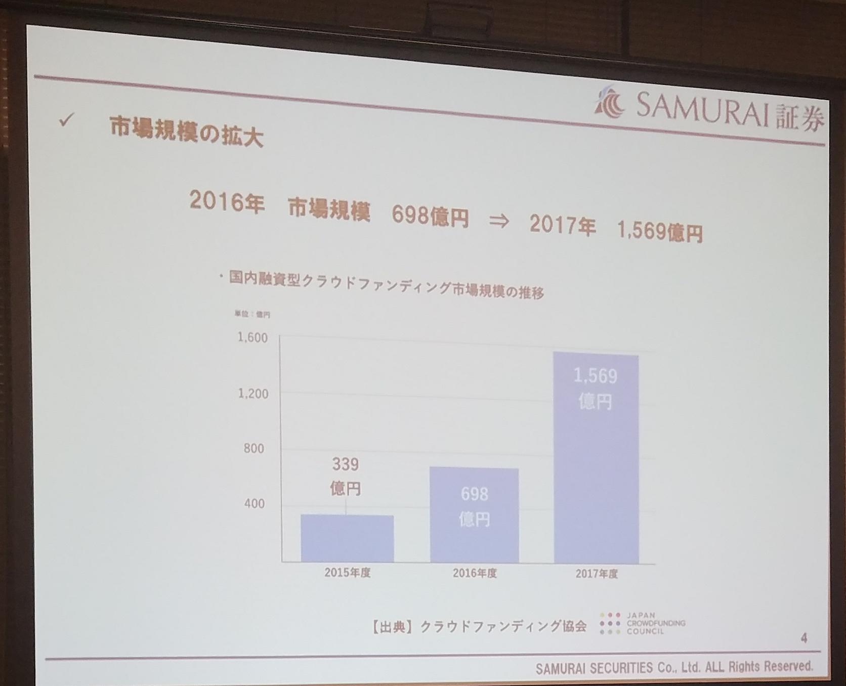 04_SAMURAIセミナー参加報告