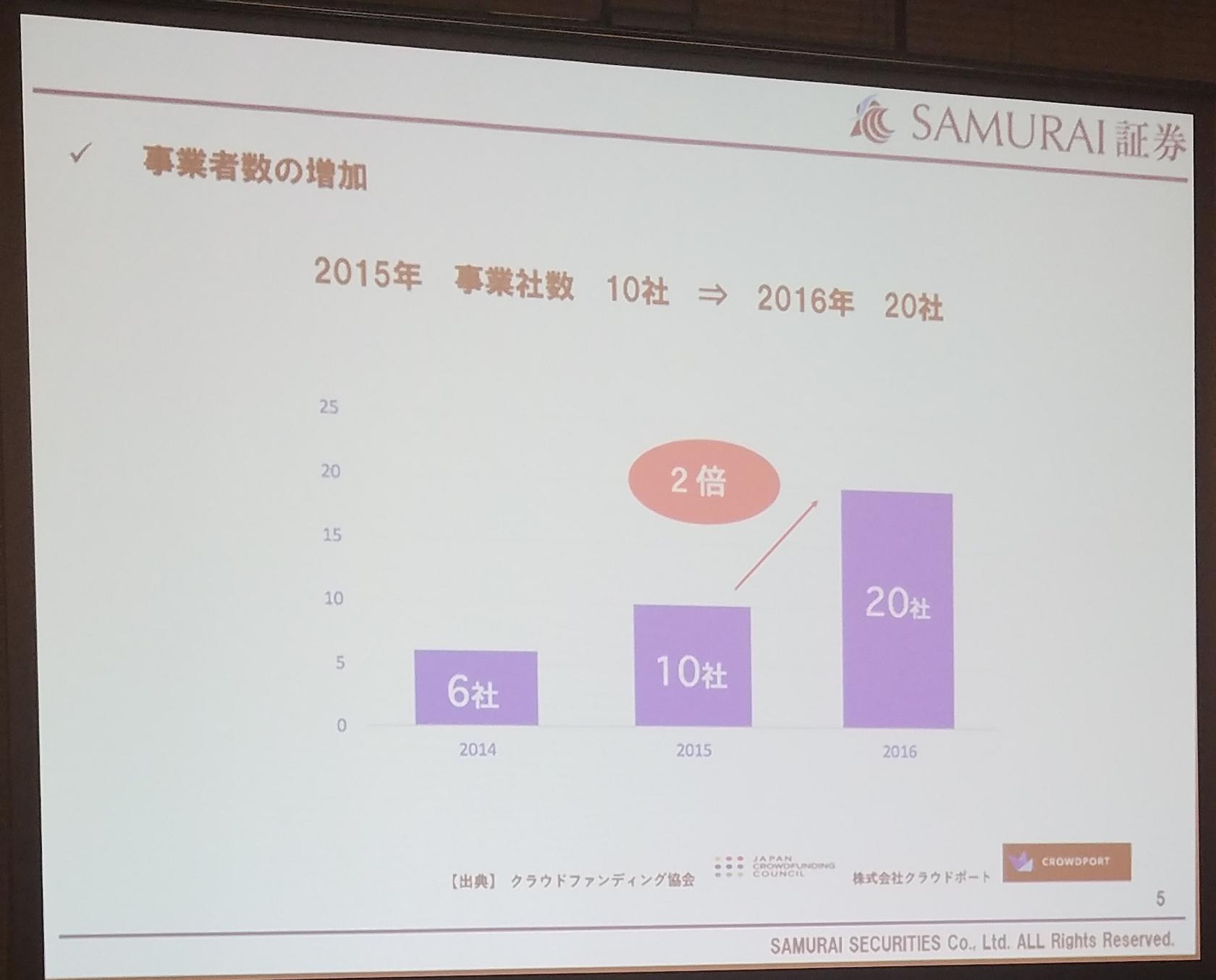 05_SAMURAIセミナー参加報告