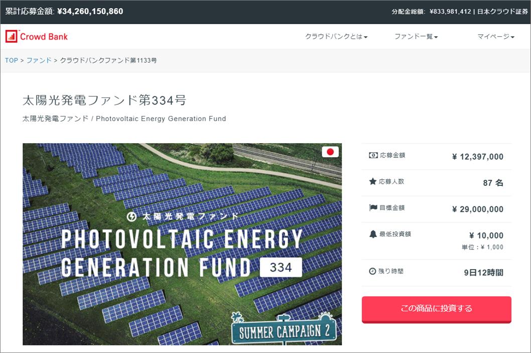 クラウドバンク_太陽光発電ファンド第334号