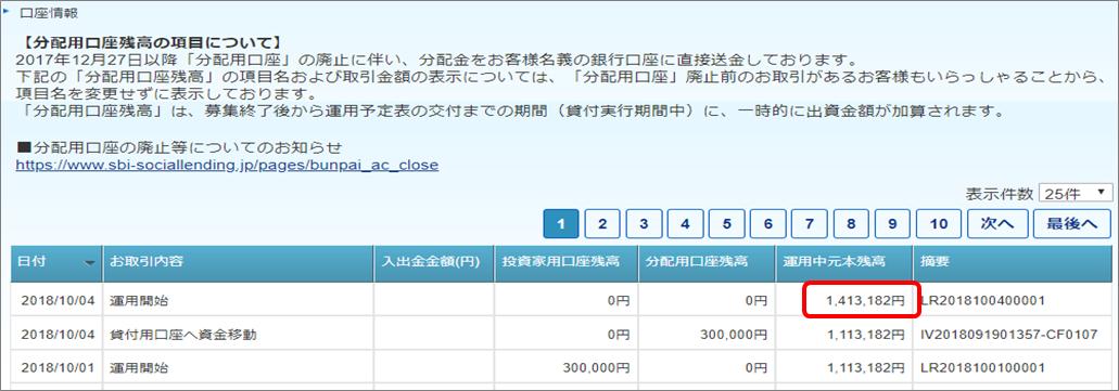 SBIソーシャルレンディングのSBISLメガソーラーブリッジローンファンド16号_141万円投資中