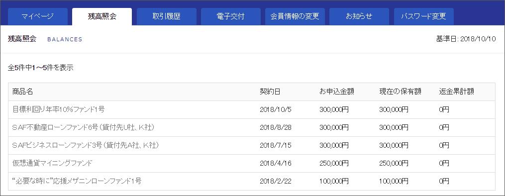 05_SAMURAI投資ファンド一覧2