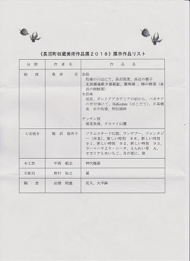 2018長沼収蔵美術展リスト 001