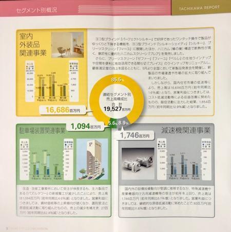 立川ブラインド工業_2018③
