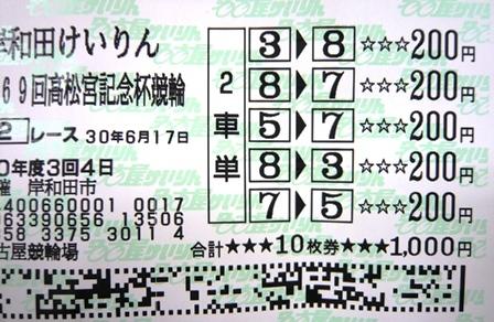 名古屋競輪場:車券