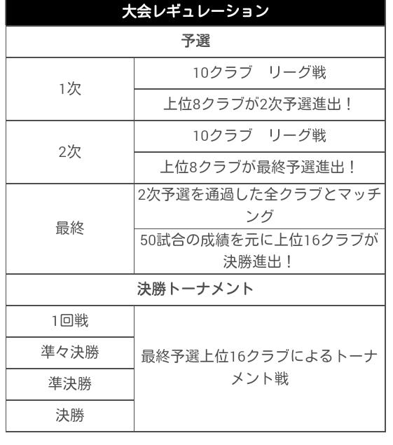 SWCC本大会_2081003_04