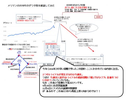 2018_0813_ ドル円_2