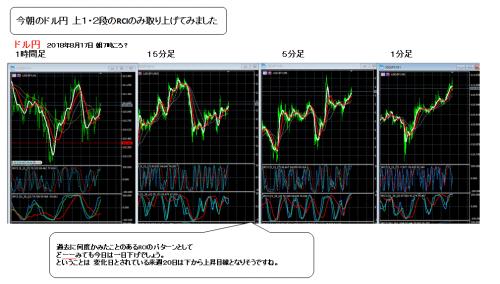 2018_0817_ ドル円_3