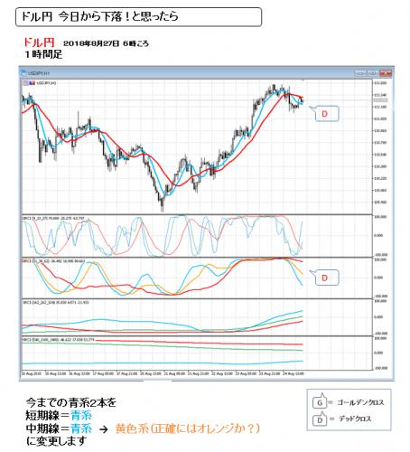 2018_0827_ ドル円_1