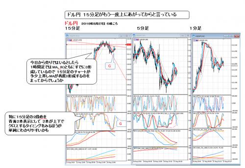 2018_0827_ ドル円_2