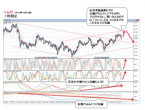 2018_0918_ ドル円_2