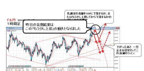 2018_0918_ ドル円_1
