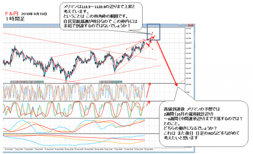 2018_0919_ ドル円_1