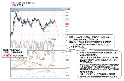 3018_0927_ ドル円_4