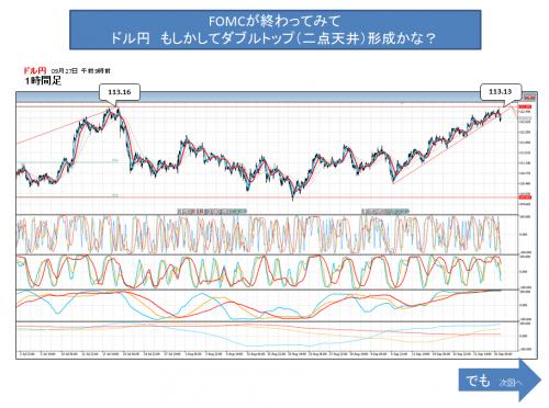 3018_0927_ ドル円_1