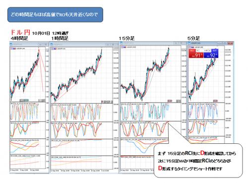 3018_1001_ ドル円_1