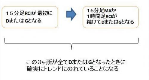 3018_1008_ ドル円_順番1