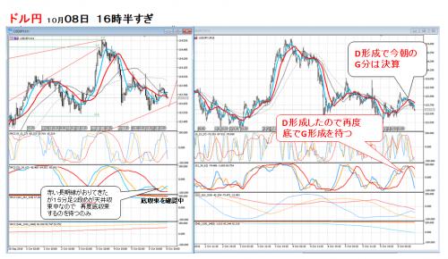 3018_1008_ ドル円_7