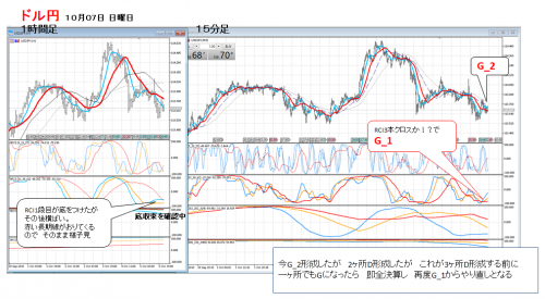 3018_1008_ ドル円_6