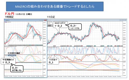 3018_1008_ ドル円_1