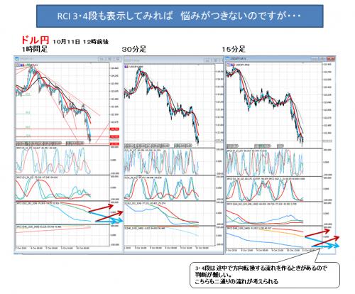 3018_1011_ ドル円_4