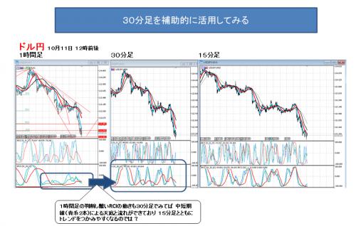3018_1011_ ドル円_3