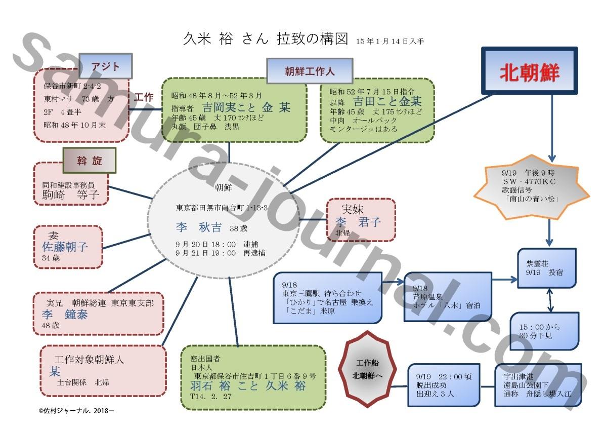 ushitsu_chart.jpg
