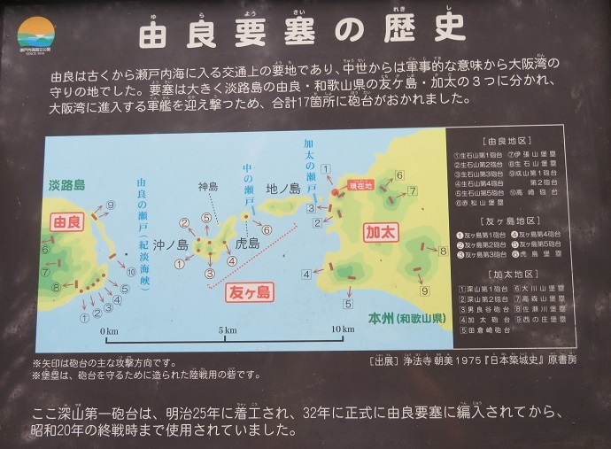 由良要塞の歴史
