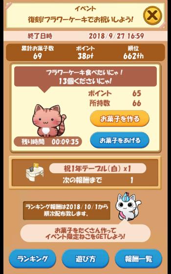 010_CAT ROOM 復刻1周年記念イベント20180921_054031