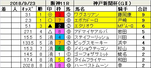 180923神戸新聞杯