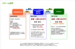 lending20180906.png