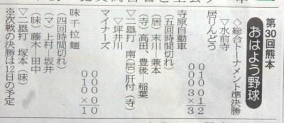 P9073996 決勝組み合わせ
