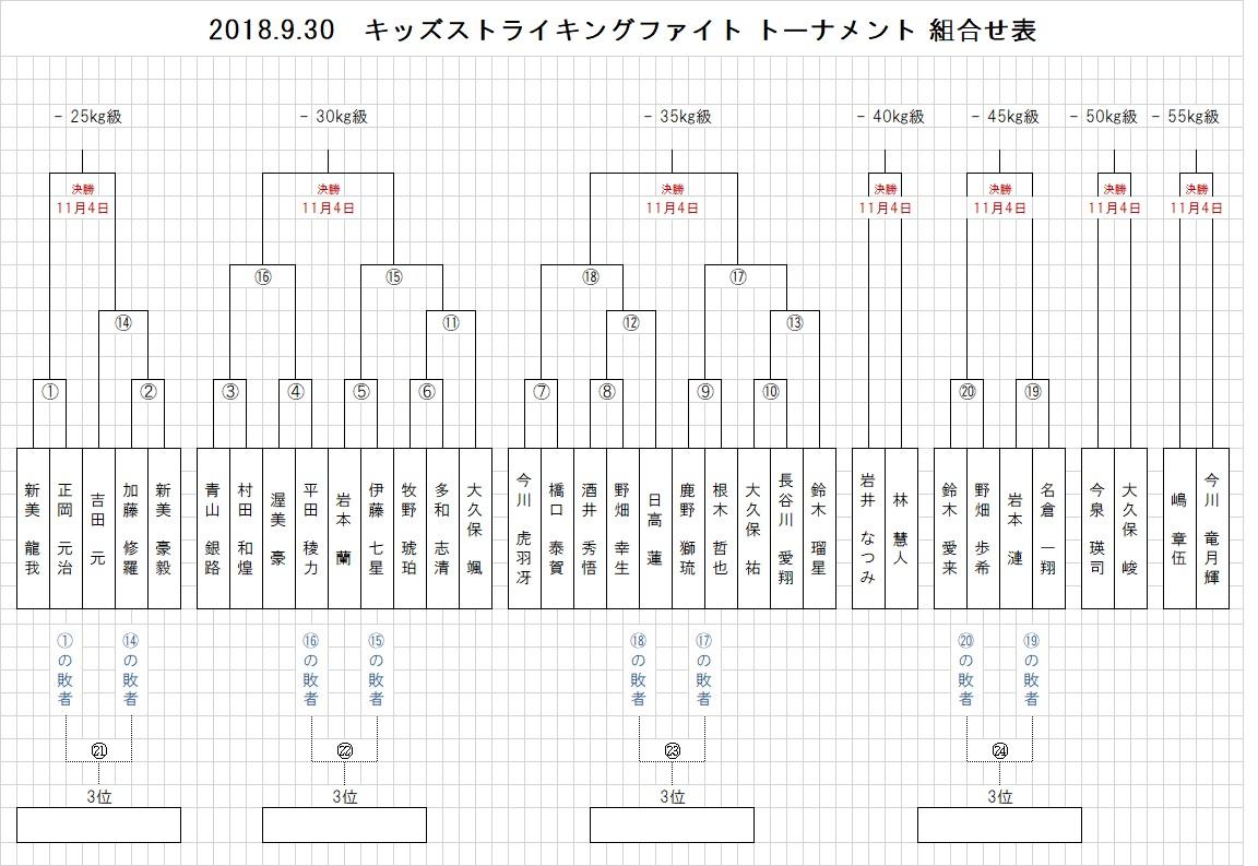 0930 キッズストライキングファイト トーナメント 表