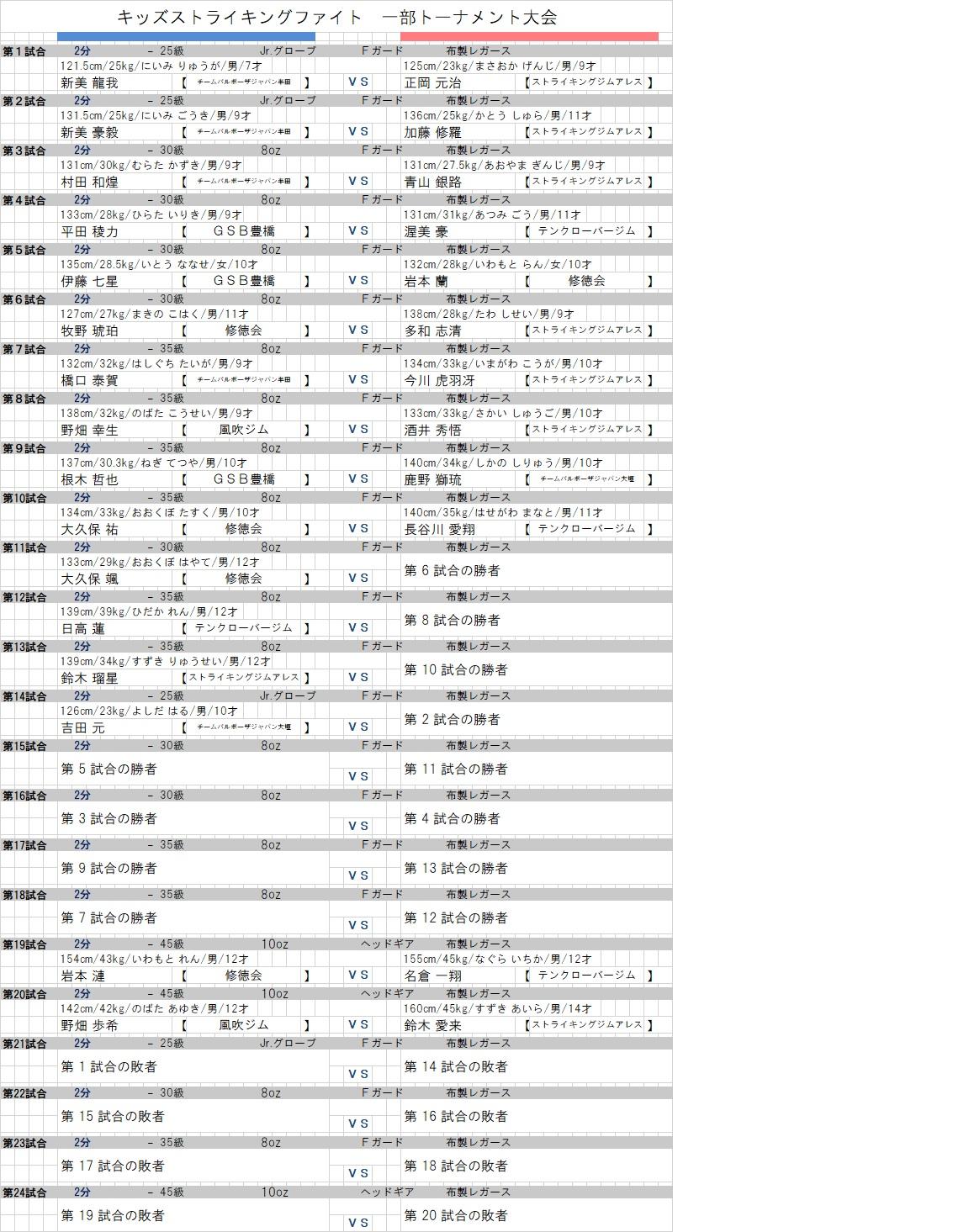 0930 キッズストライキングファイト トーナメント