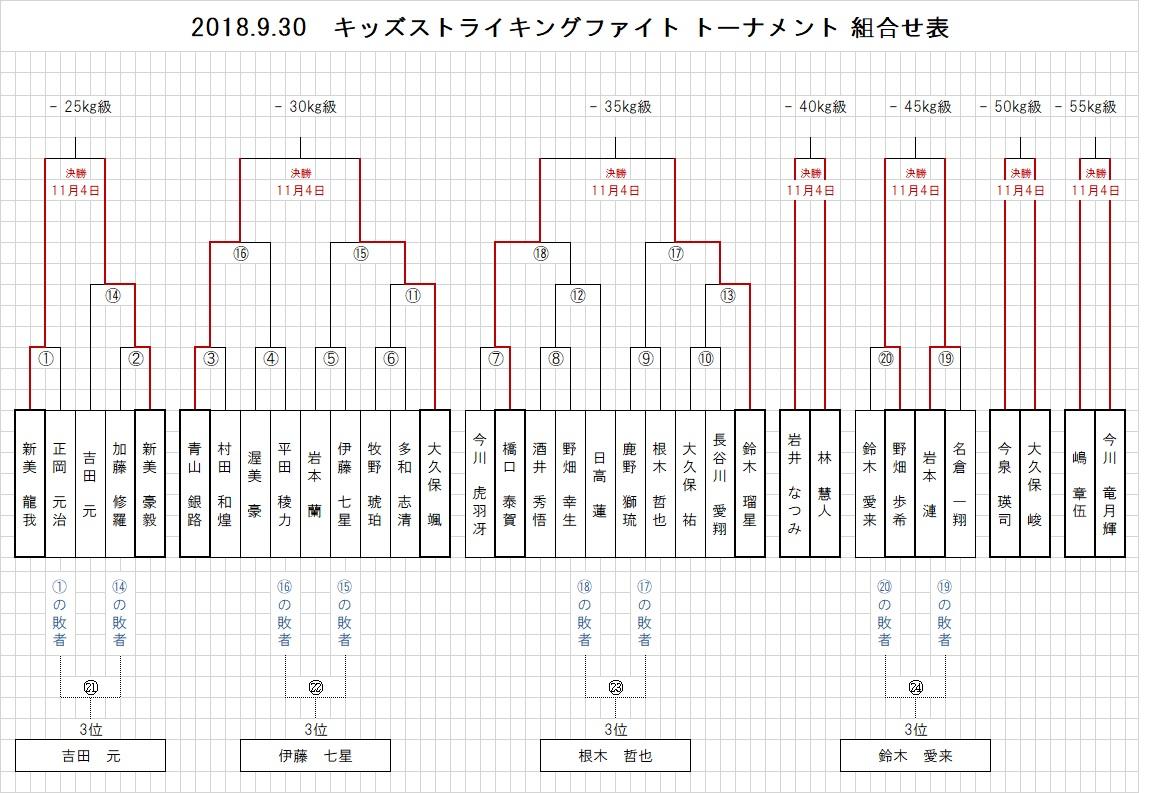 0930 キッズストライキングファイト トーナメント 表 結果