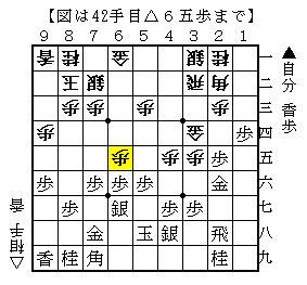 2018-08-15a(将棋)
